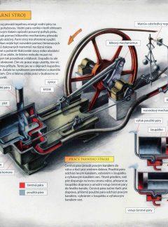 Jak postavit železnici: Technická pohádka ze století páry