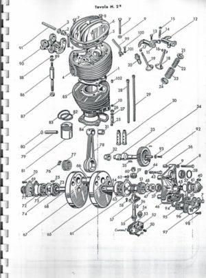 Moto Morini 175 cc