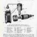 A0248_Bosch dynmagnetky pros 003