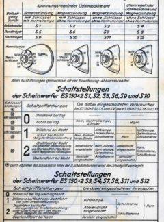 Bosch-Motorradscheinwerfer ES150x2