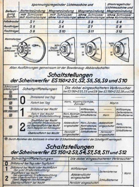 A0258_Bosch 002