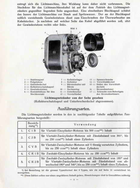 A0259_Bosch licht moto 007