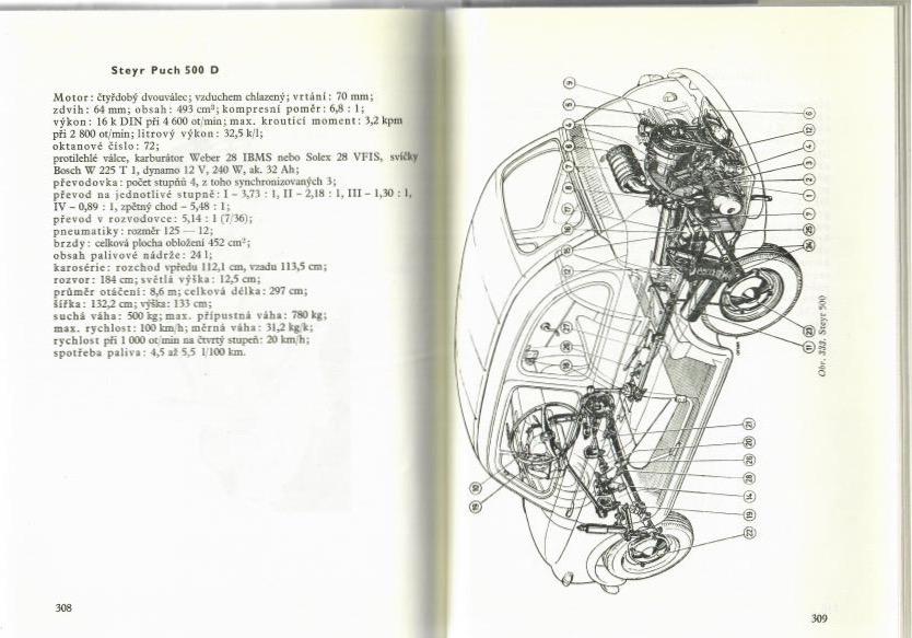 A0518_autosmotoremvzadu-3