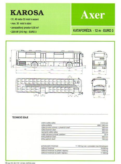 A0538_KarosaAxer