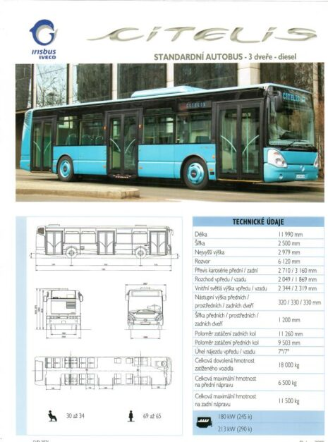 A0594_Irisbus-Citelis-standard