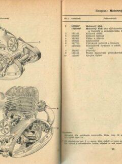 Seznam náhradních součástí pro motocykl Jawa 350