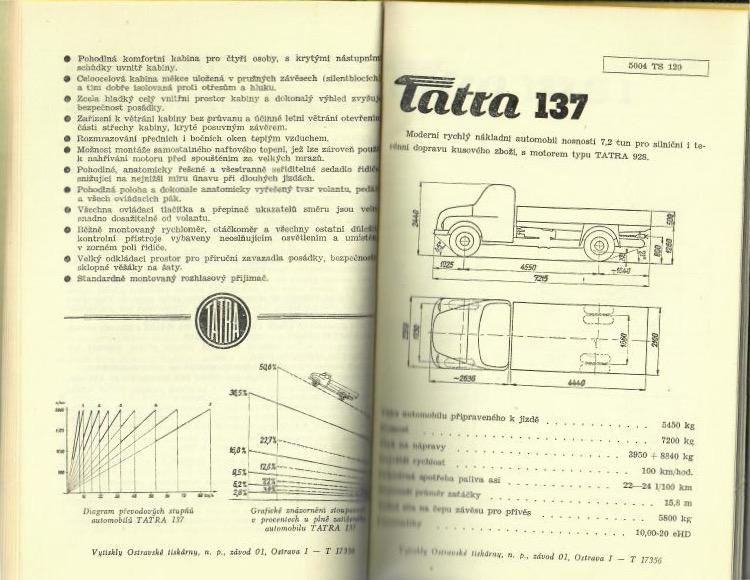A0670_tatra-propekty-3